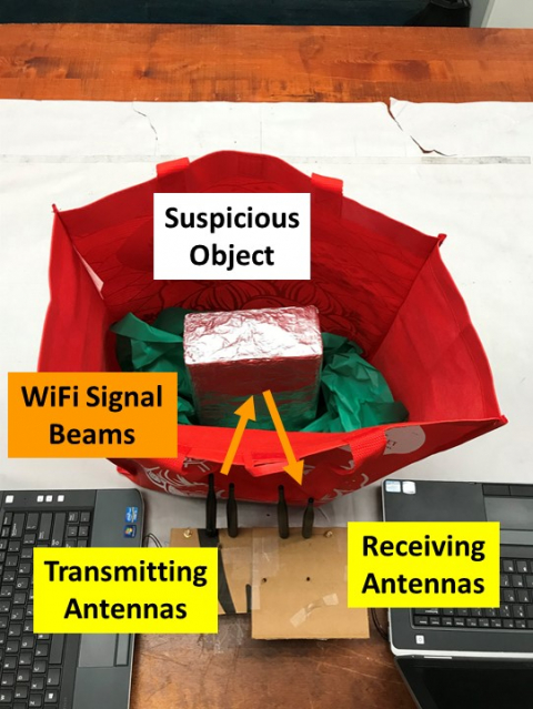 WiFiSecuritytinfoilbox_clothes_setup2 (3).jpg